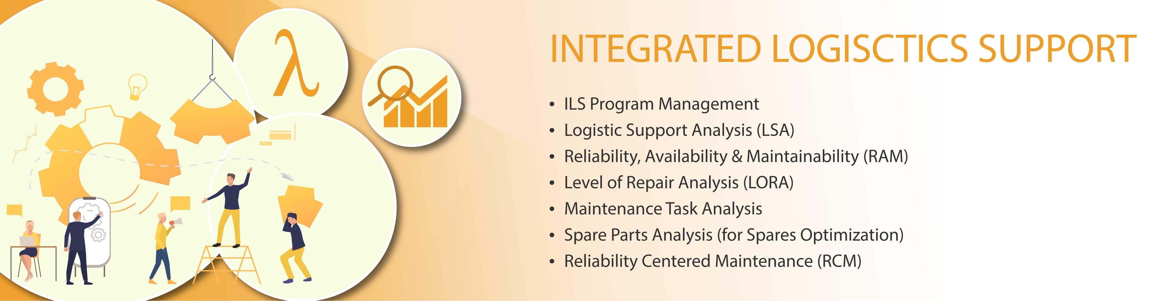 Integrated Logistic Support